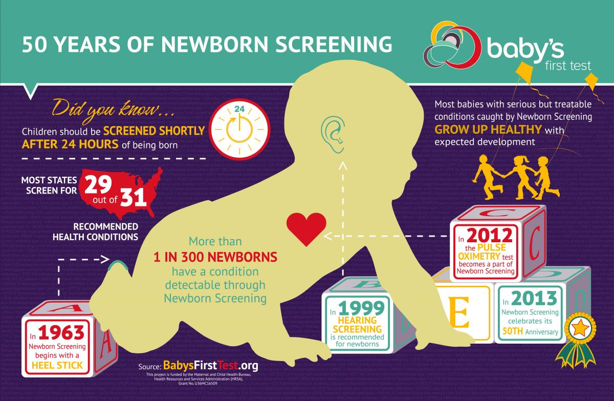 newborn genetic screening Newborn bloodspot screening is a comprehensive program that includes laboratory testing, follow-up of results, and if necessary, examination and treatment by a qualified specialist early detection and treatment of the disorders on the newborn screening panel can prevent lifelong disabilities, including intellectual and developmental.